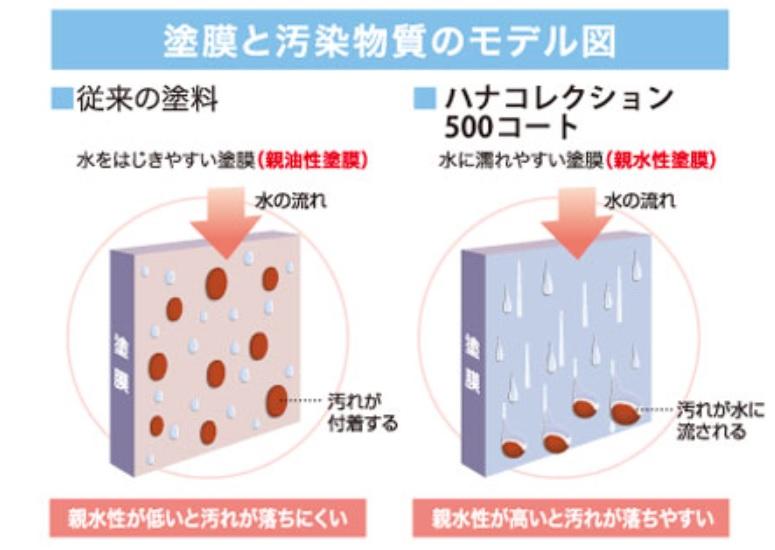 モデル図.jpg